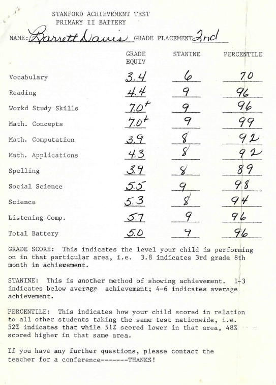 1977 2nd grade Stanford scores