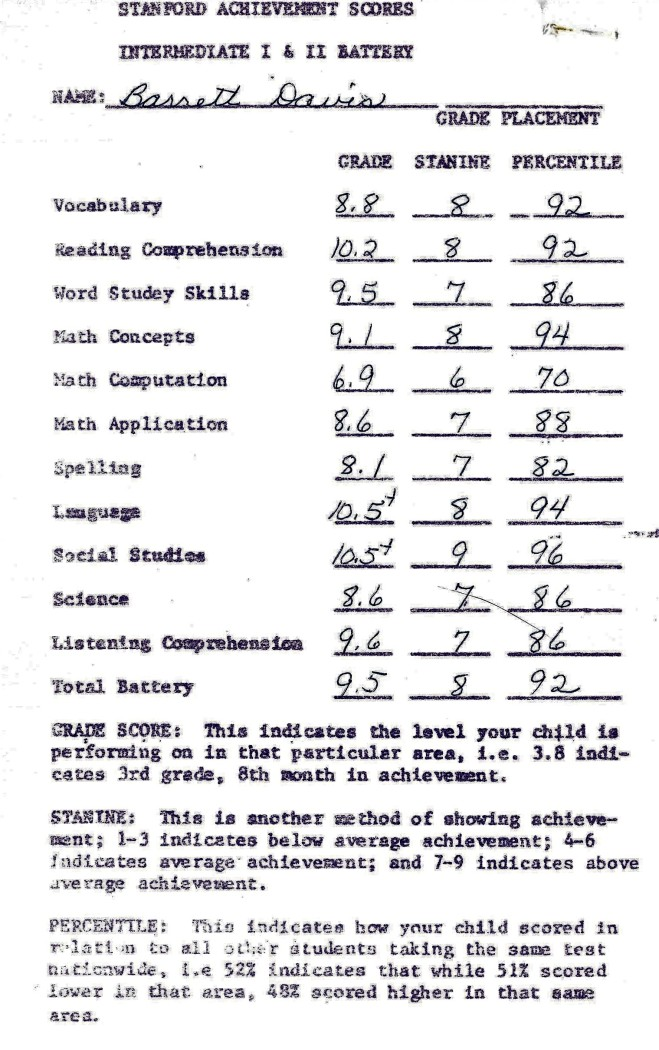 1980 5th grade Stanford scores