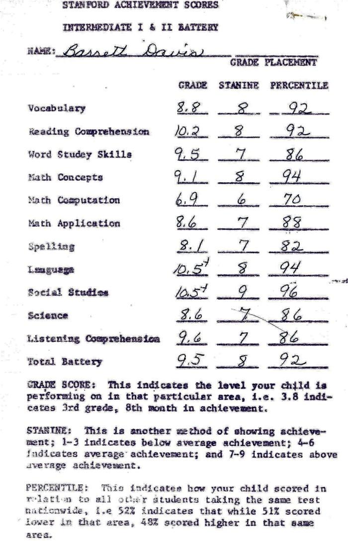1980 5th grade Stanford scores